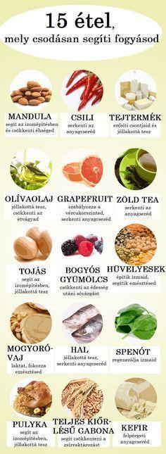 A nyers ételekből álló étrend gyógyítja-e a visszereket