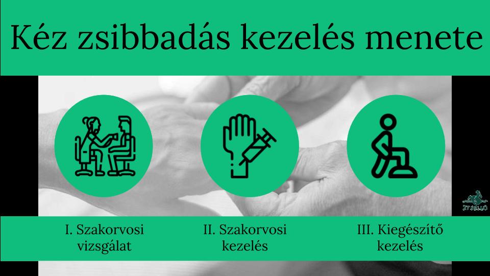 lehetséges a varikózis a kezeken